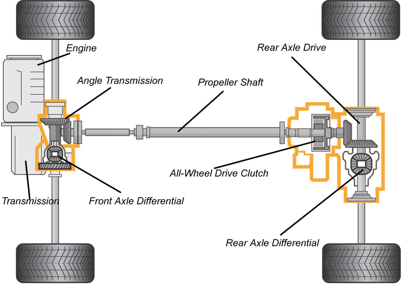 vw awd diagram nissan cvt awd diagram
