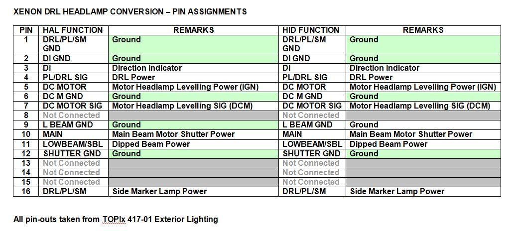 2018 Free Lander 2 Halogen To Xenon Upgrade, Freelander 2 Wiring Diagram