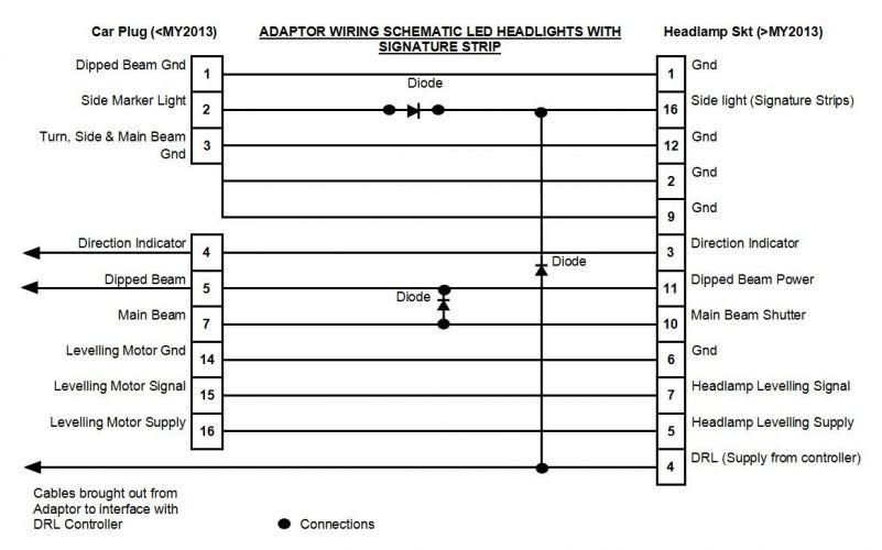 Led Halogen Headlights, Freelander 2 Wiring Diagram